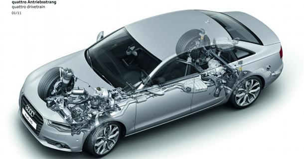 38 % af alle Audi modeller solgt i 2010 var udstyret med Quattro!