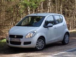 Suzuki Splash 1.0 GLS test