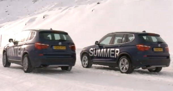 Vinterdæk vs sommerdæk – Video