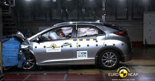 Honda Civic opnår topkarakter i Euro NCAP – Video