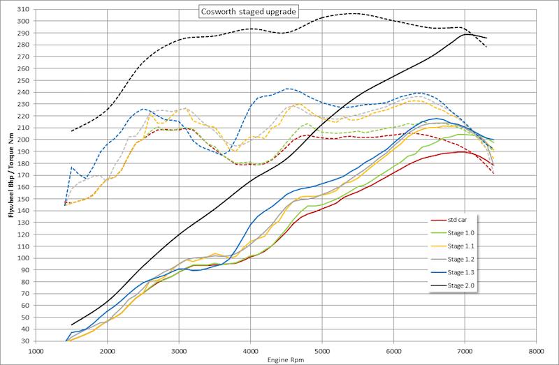 FA20_PowerPackage_Range