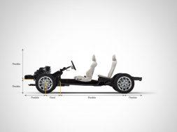 Volvos nye CMA platform